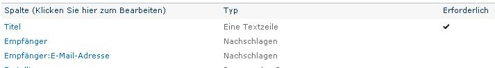 mail-dialog-sharepoint-email-verteiler-spaltenkonfiguration