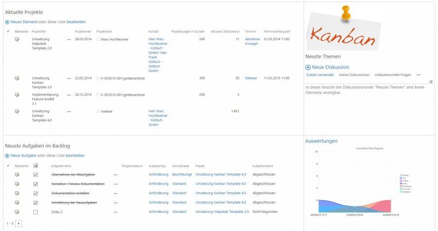 SharePoint Projekte und Projektaufgaben