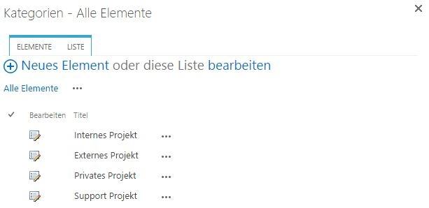 Projektkategorien in SharePoint