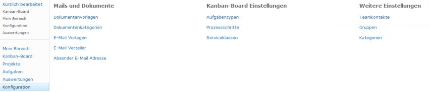 Projektmanagement Teamkontakte, Gruppen, Schritte