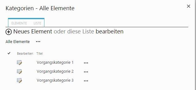 Kategorien und Unterkategorien in SharePoint