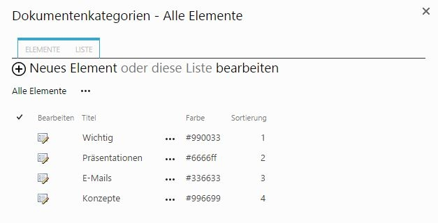 Konfiguration der Dokumentkategorien in SharePoint
