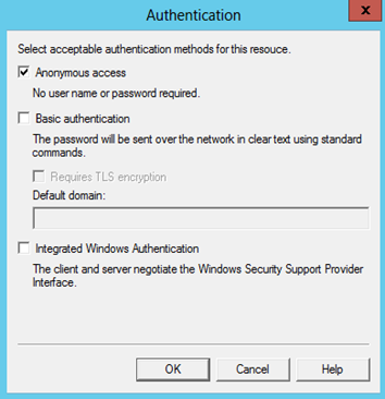 SharePoint anonymous SMTP Relay