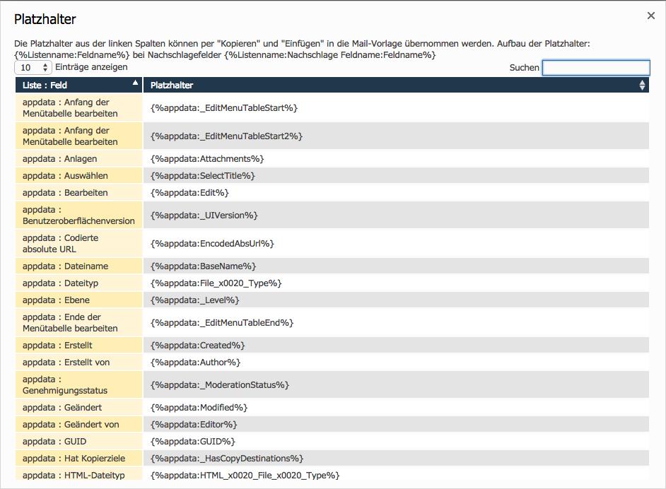 Platzhalter im Mail-Dialog für koellisch Toolkit